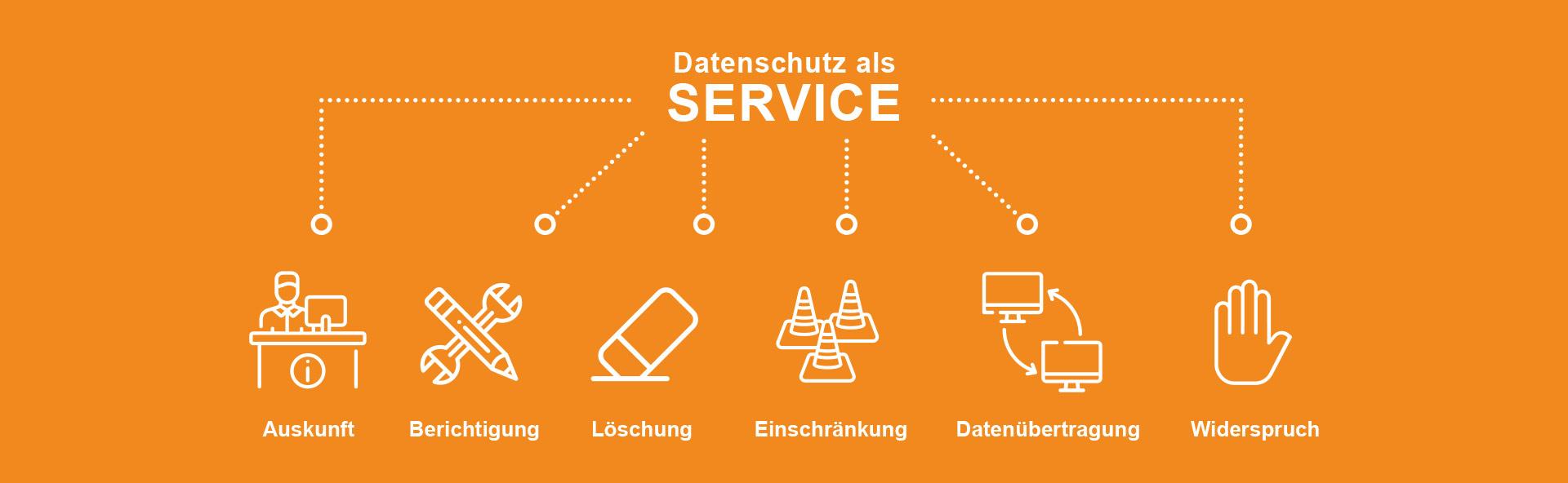 Datenschutz-als-Service